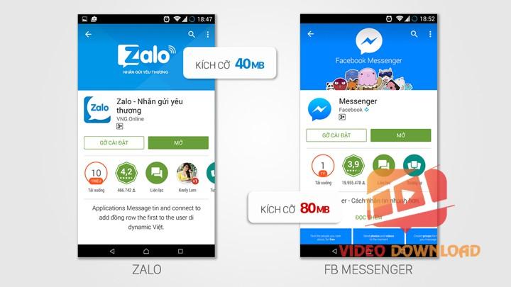 So sánh dung lượng app Zalo và Messenger